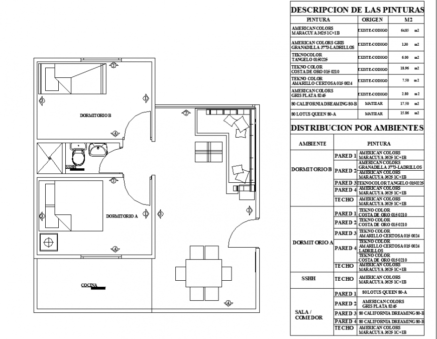 The house plan with furnish detailing & dwg file.