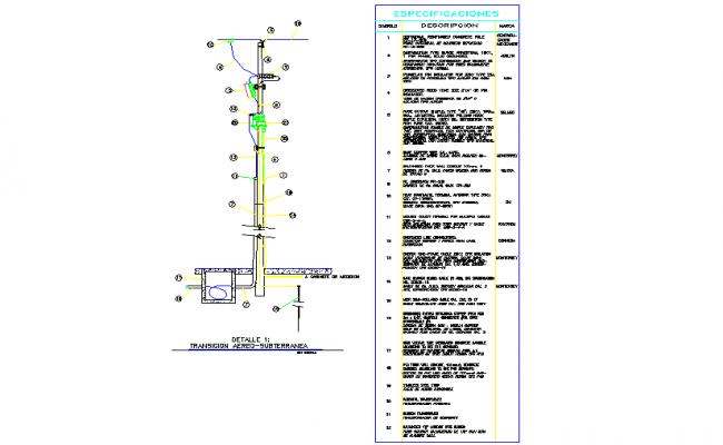 transition aerial underground details