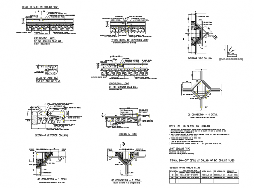Typical box-out details at column of RC. ground slabs dwg file