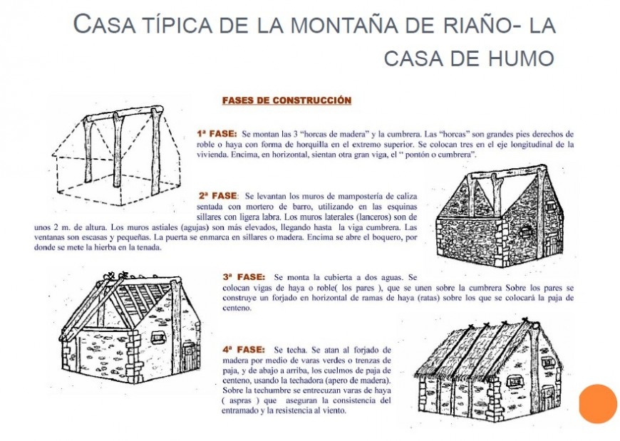 Typical house of the Riano mountain the house of smoke detail drawing in PDF file.