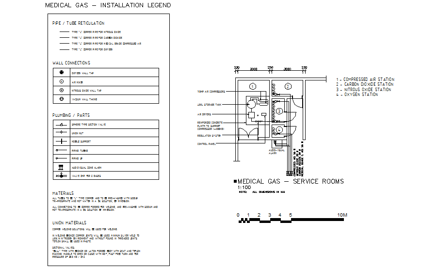 Typical medical service room gas installation cad drawing details dwg file