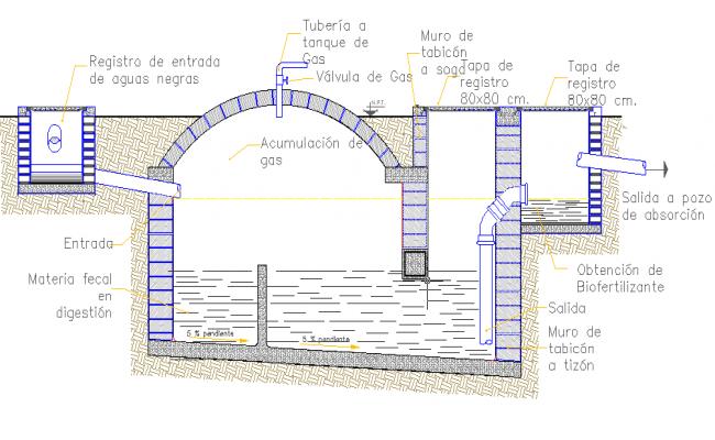 water storage plant  elevation dwg file