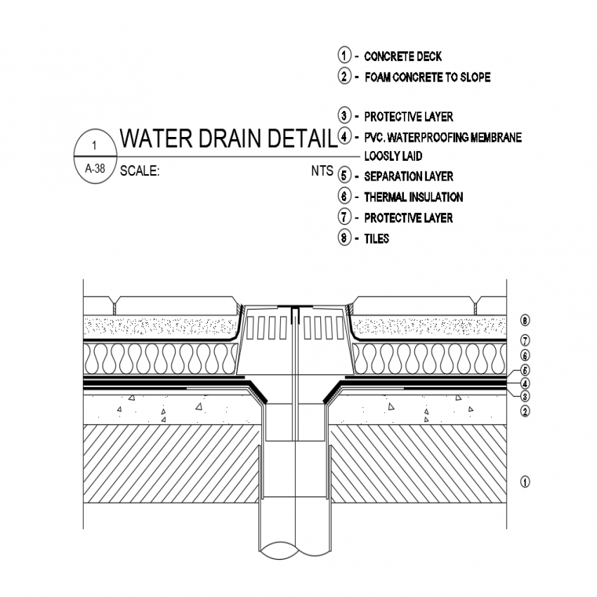 Water drain section with construction view dwg file