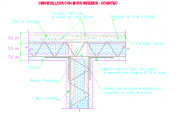 Structure Section Design