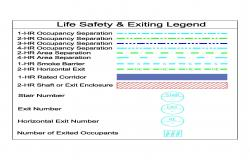 2D Life Safety Legend - Wall Fire Rating Symbols DWG