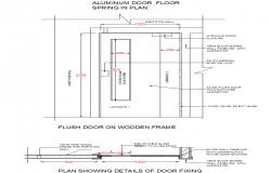Aluminum Door detail