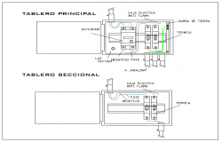 Main Board Section design