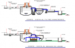 Anaerobic filter flow section detail dwg file