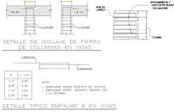 Anchore column detail dwg file