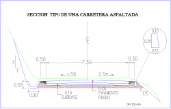 Asphalt road section view with detail view dwg file