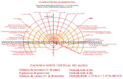 Block of auscultation of the sun design drawing