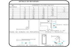 Bolt nut section detail dwg file