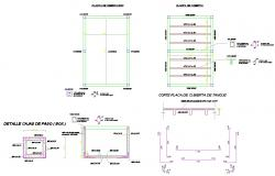 Box Culvert And detail