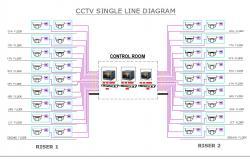 CCTV line diagram
