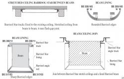Ceiling barrisol and beam lining cad structure details dwg file