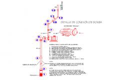 Centrifuges Pump DWG file