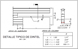 Column detail dwg file