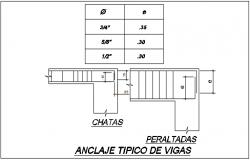 Column detail dwg file