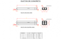 Concrete pipe lines plan and section layout file