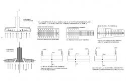 Construction details of surface foundation cad drawing details dwg file