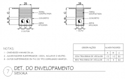 Detail of envelope plan autocad file