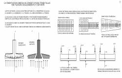 Detail of surface foundations Design cad file