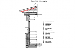 Detailed wall section by inclined slab