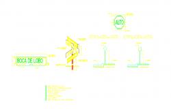 Details of Urban Signaling