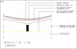Details of a flat roof