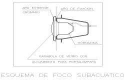 Details of a sub aquatic focus