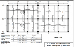 Details of beam and slab reinforcement at roof level dwg file