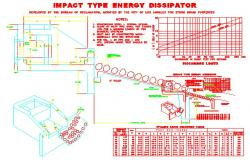 Details of energy dissipator