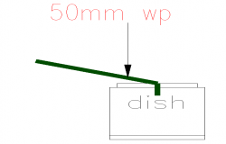 Dish Washer Block Design in DWG file