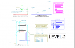 Distribution of water line with sanitary view for second level of house dwg file