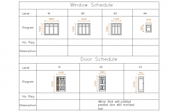 Door and window schedule table layout file