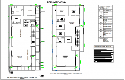 Drainage water line detail with plumbing detail for maternity and pediatric care center dwg file
