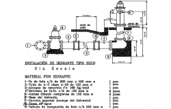 Dry type hydrant installation detail dwg file