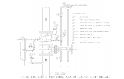 Fire alarm systems detail drawing in autocad dwg files