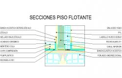 Footing floor detail dwg file