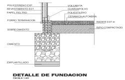 Foundation detail