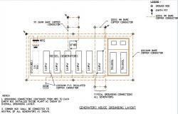Generator house grounding layout