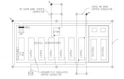Generators house grounding layout in autocad