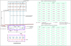 Ground Mounted Signs Supports Details with foundation view dwg file
