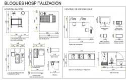 Hospitalization Block detail
