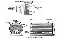 Industrial Water Chiller Machine Working Design PDF File