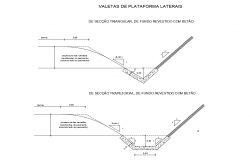 Lateral platform valets construction cad drawing details dwg file