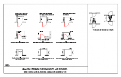 MANEUVERING CLEARANCES AT DOORS design drawing