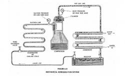 Mechanical refrigerator System Design PDF File