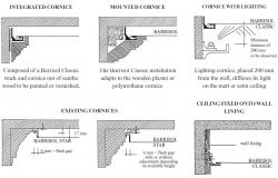 Multiple barrisol cornices design cad drawing details dwg file