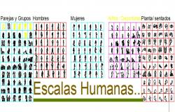 Pack of human scales